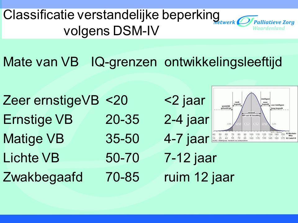 Classificatie verstandelijke beperking volgens DSM-IV