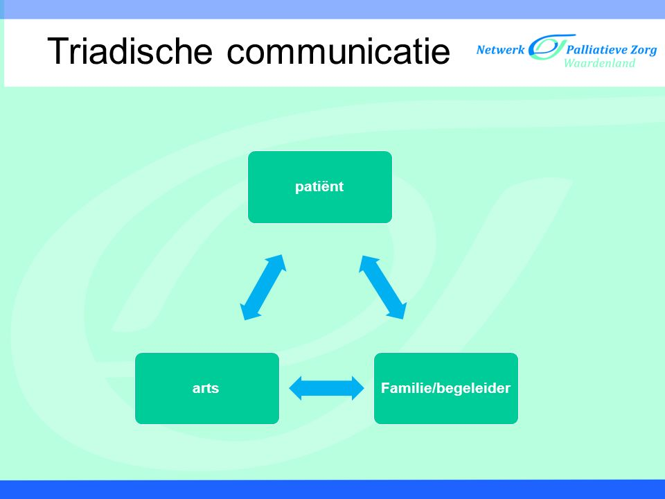 Triadische communicatie