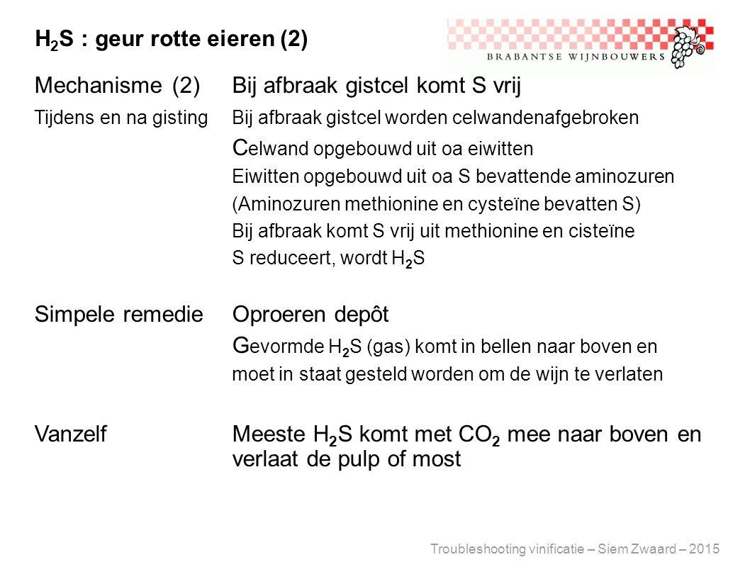 H2S : geur rotte eieren (2)