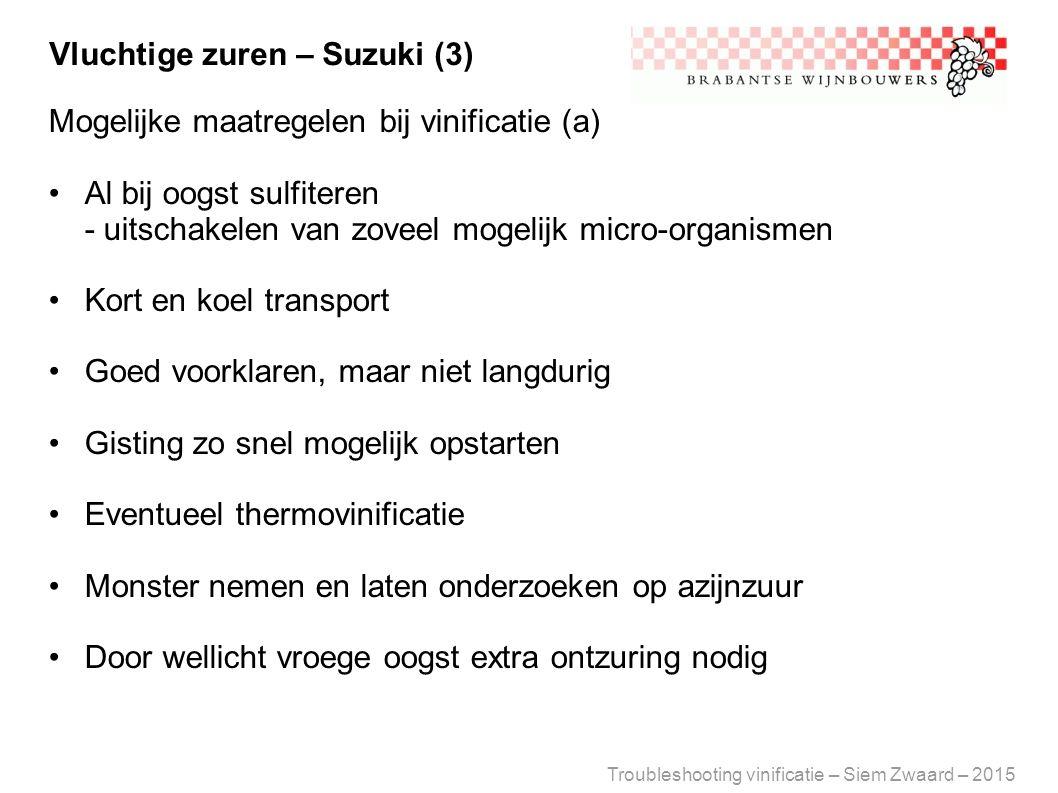 Vluchtige zuren – Suzuki (3)