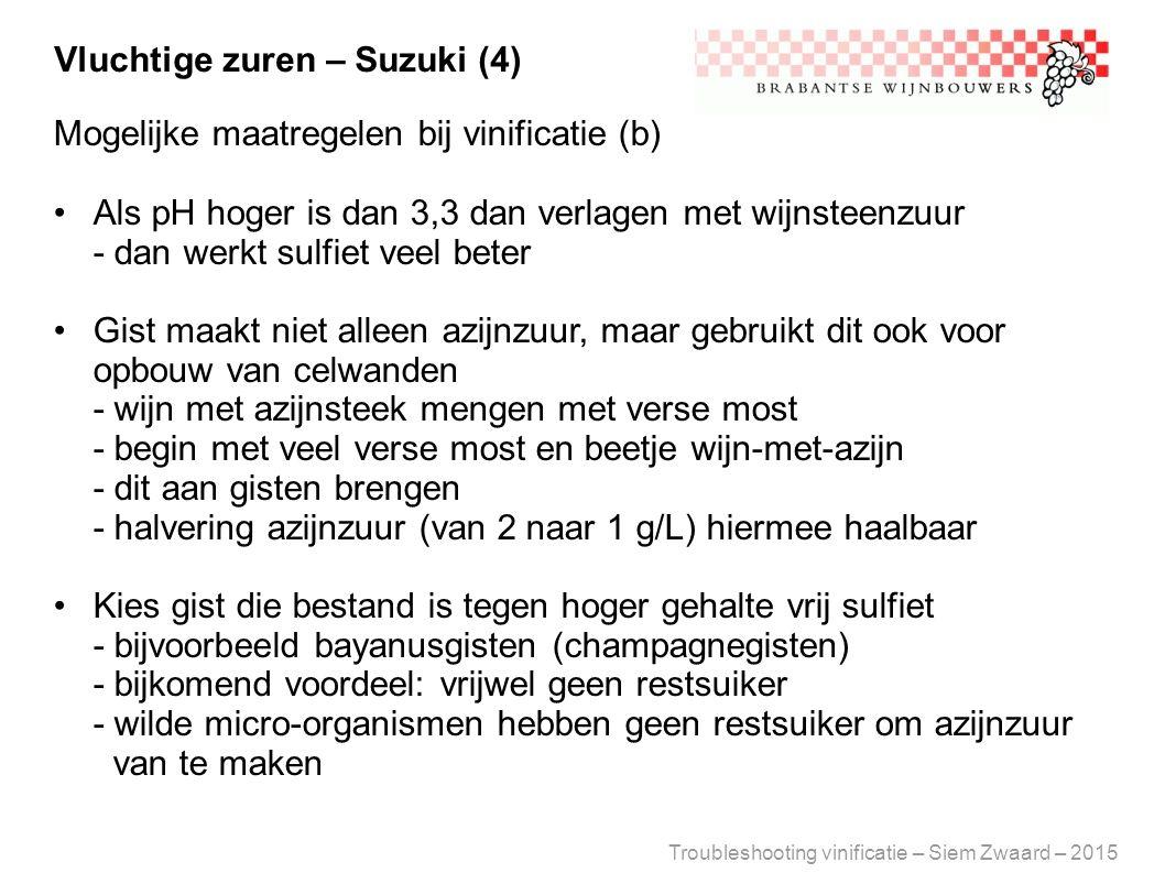 Vluchtige zuren – Suzuki (4)
