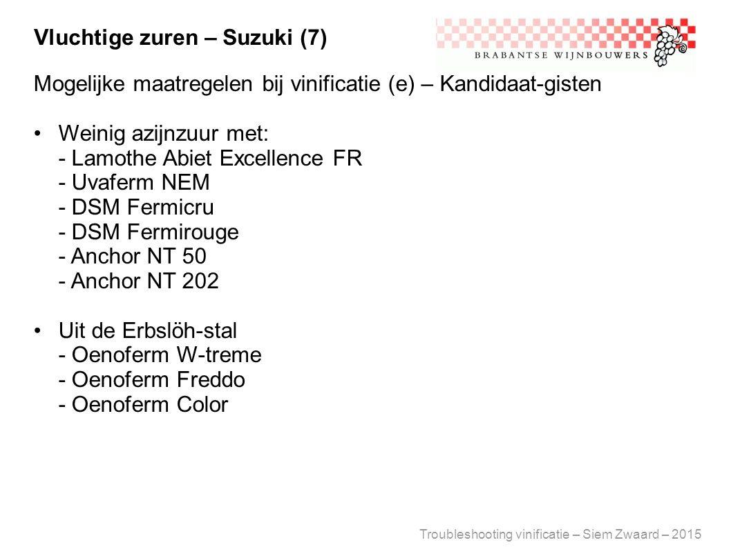 Vluchtige zuren – Suzuki (7)