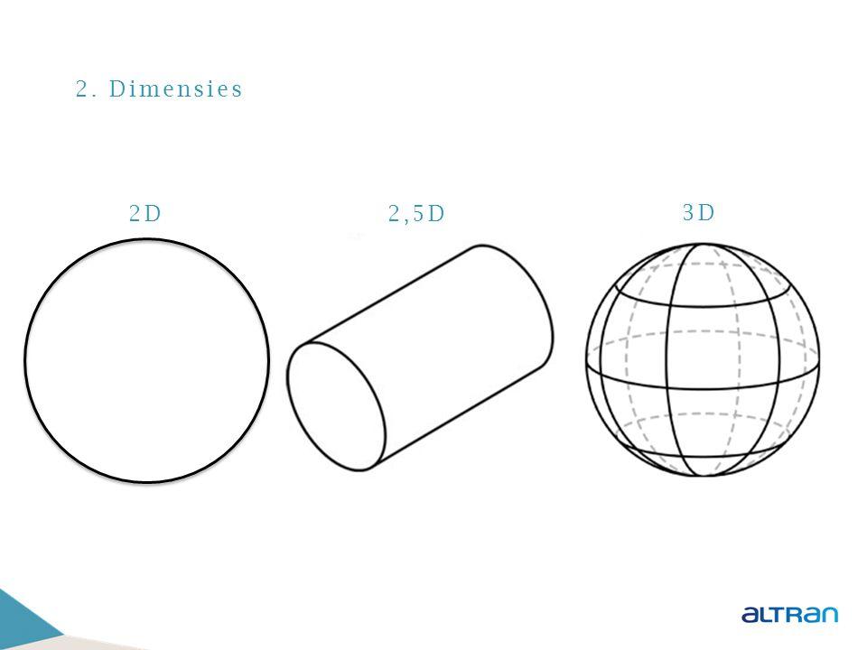 2. Dimensies 2D. 2,5D. 3D.