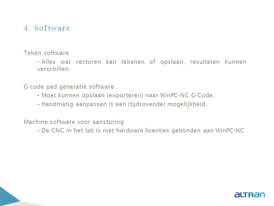4. Software Teken software