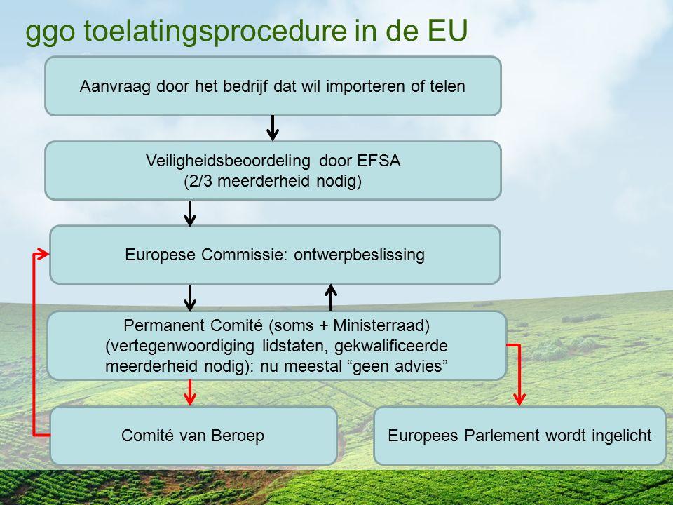 ggo toelatingsprocedure in de EU