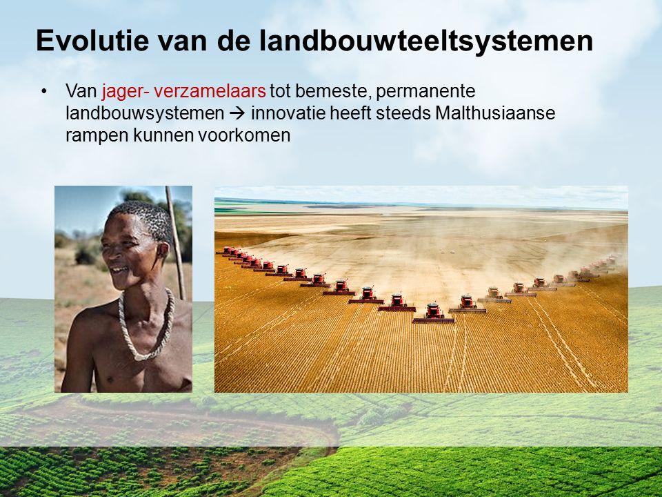 Evolutie van de landbouwteeltsystemen