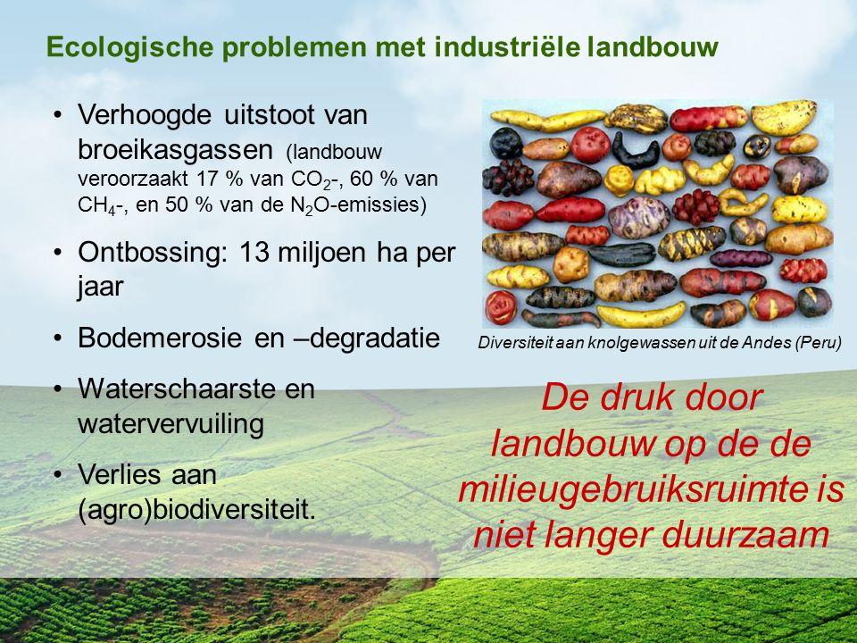 Ecologische problemen met industriële landbouw