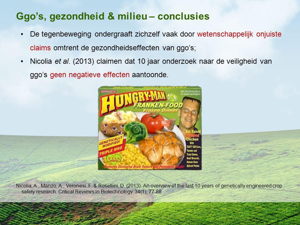 Ggo's, gezondheid & milieu – conclusies