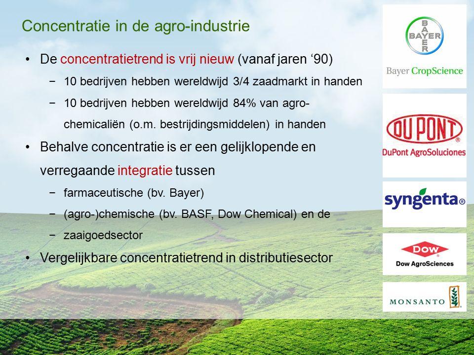 Concentratie in de agro-industrie
