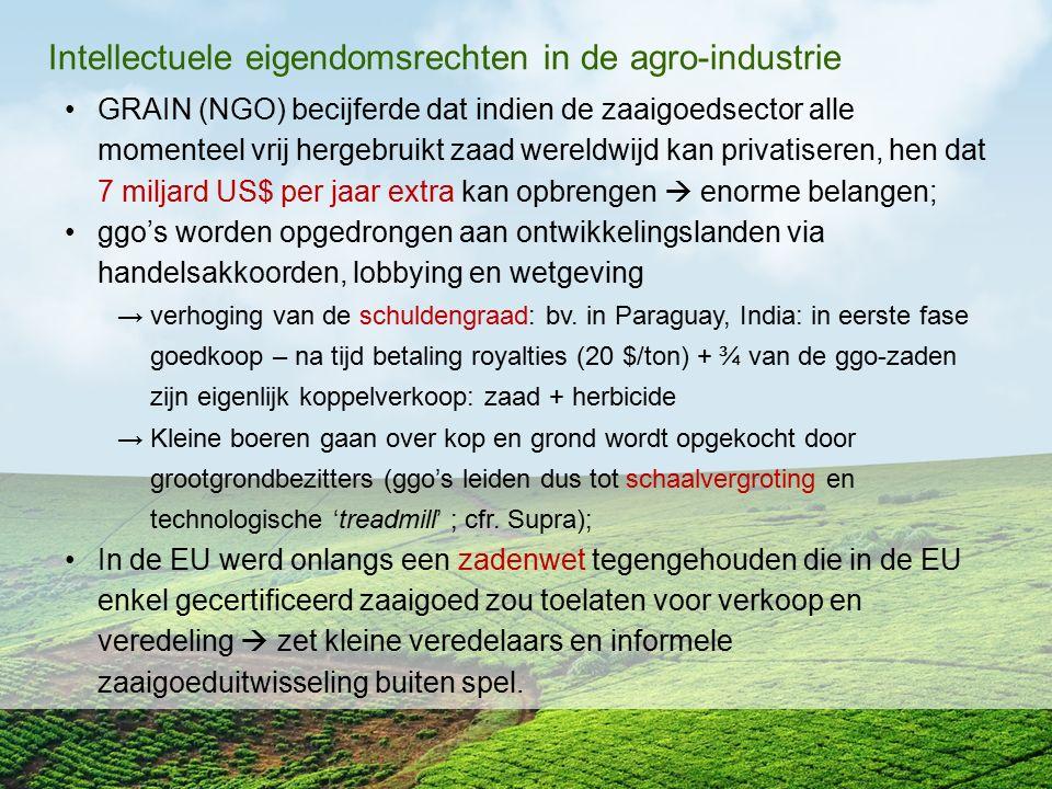 Intellectuele eigendomsrechten in de agro-industrie