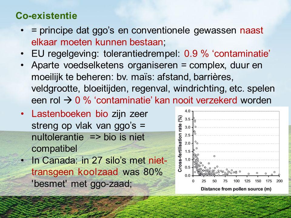 Co-existentie = principe dat ggo's en conventionele gewassen naast elkaar moeten kunnen bestaan;