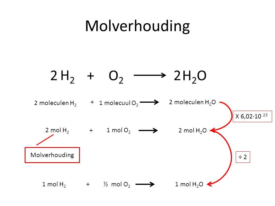 Molverhouding 2 H2 + O2 2 H2O 2 moleculen H2 + 1 molecuul O2