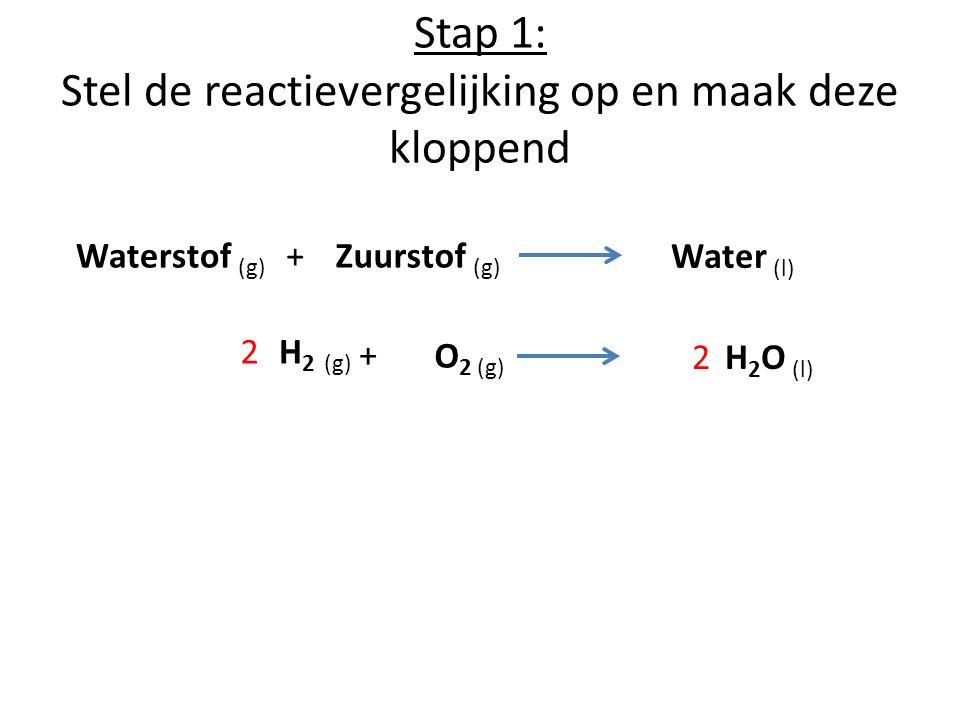 Stap 1: Stel de reactievergelijking op en maak deze kloppend