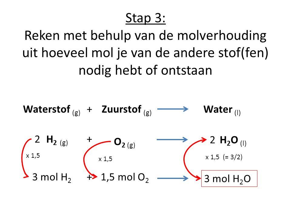 Stap 3: Reken met behulp van de molverhouding uit hoeveel mol je van de andere stof(fen) nodig hebt of ontstaan