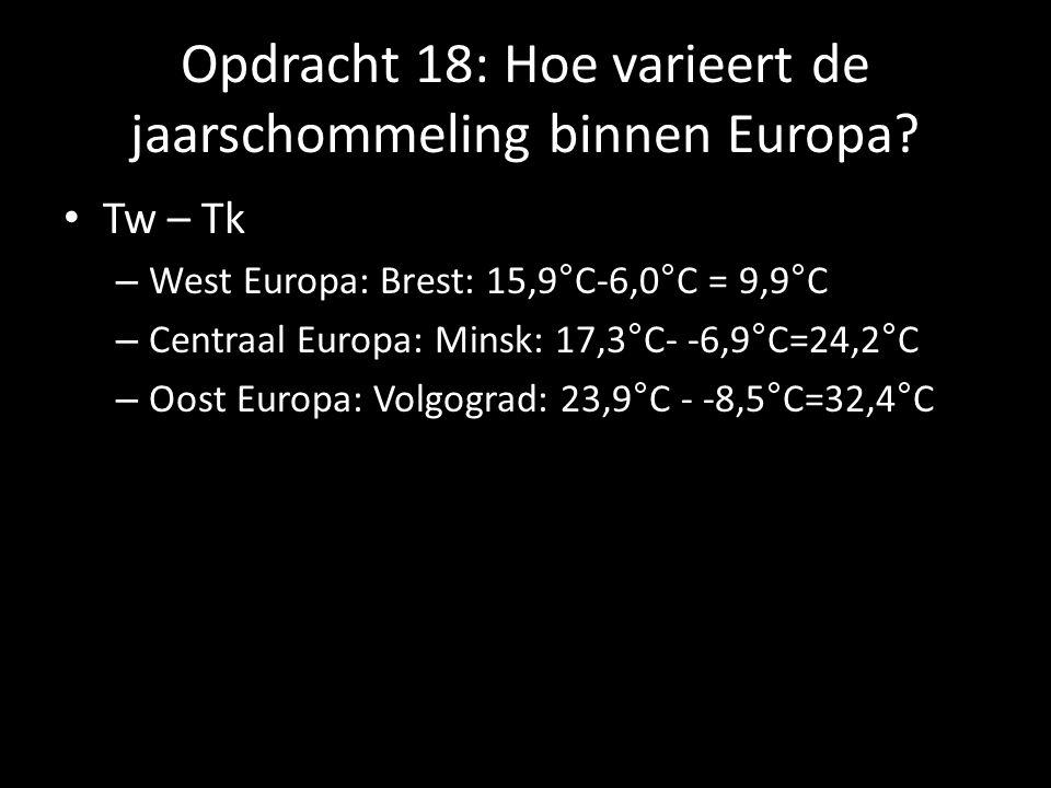 Opdracht 18: Hoe varieert de jaarschommeling binnen Europa