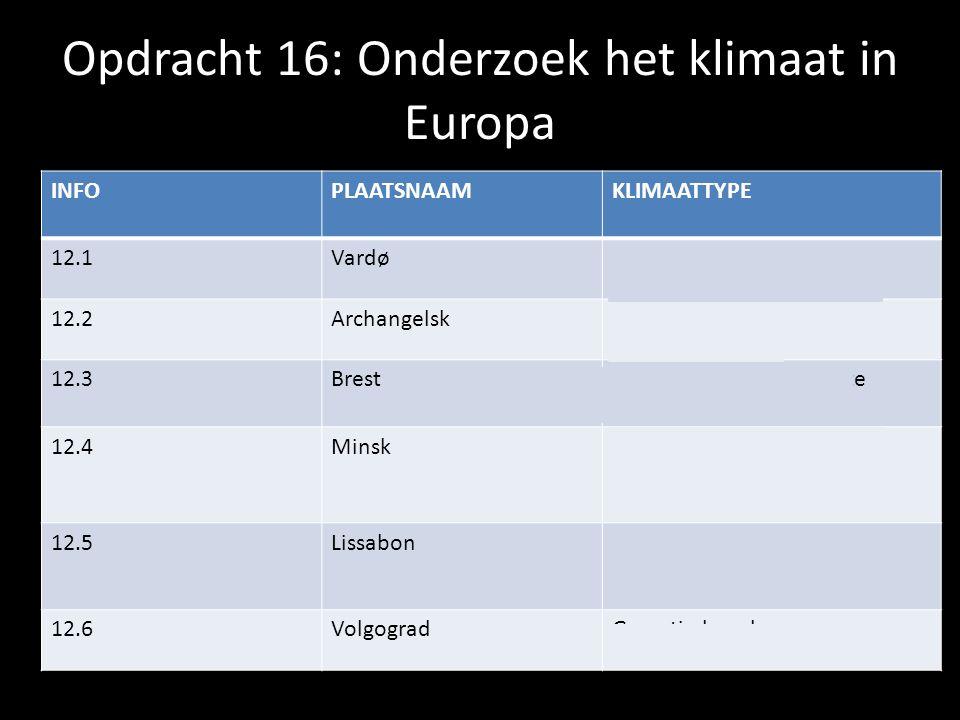 Opdracht 16: Onderzoek het klimaat in Europa