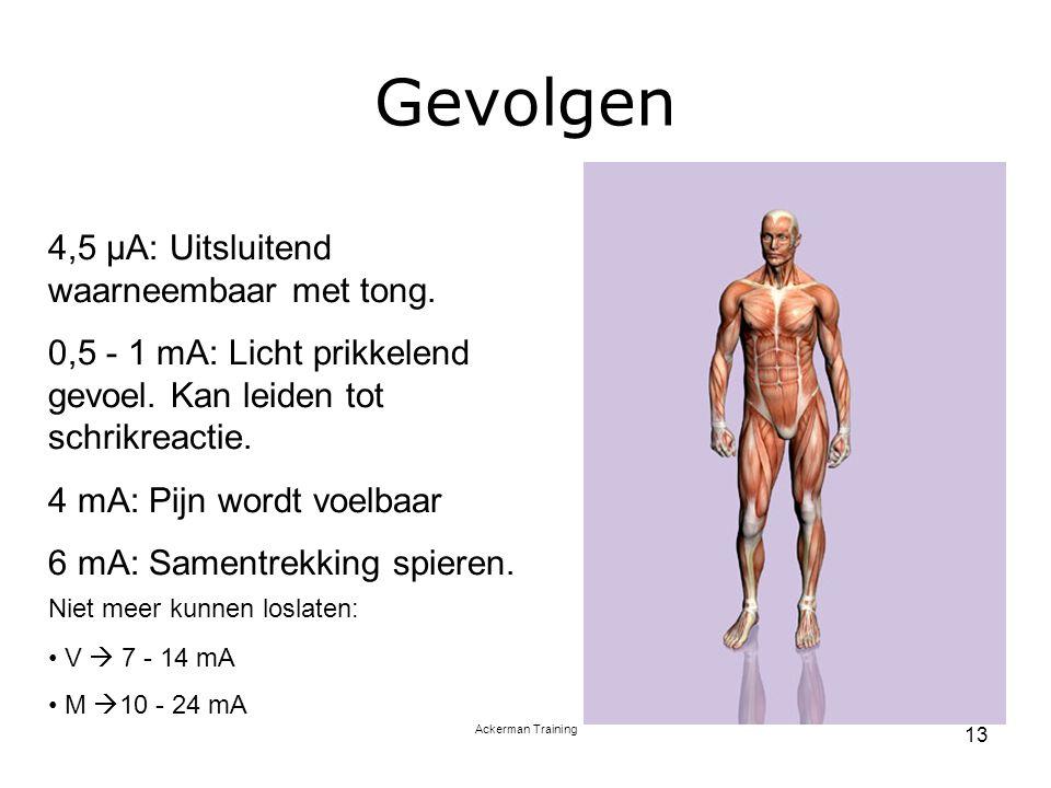 Gevolgen 4,5 µA: Uitsluitend waarneembaar met tong.