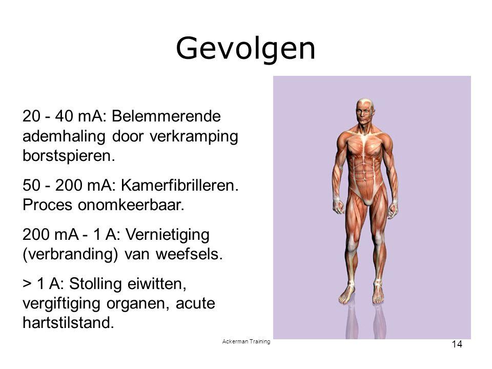 Gevolgen 20 - 40 mA: Belemmerende ademhaling door verkramping borstspieren. 50 - 200 mA: Kamerfibrilleren. Proces onomkeerbaar.