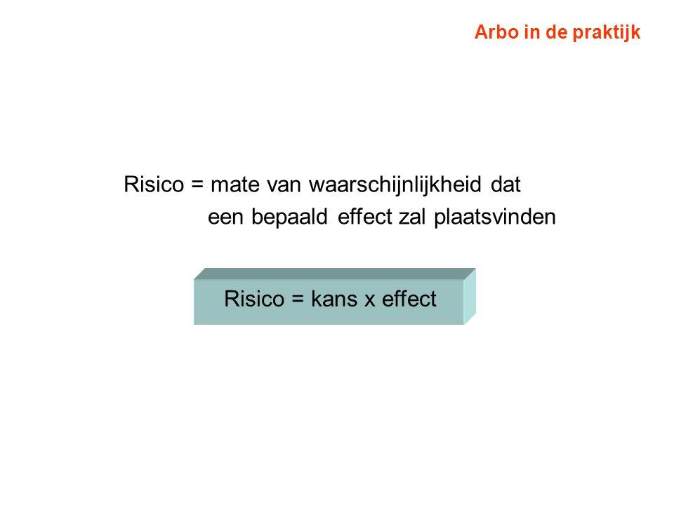Arbo in de praktijk Risico = mate van waarschijnlijkheid dat een bepaald effect zal plaatsvinden.