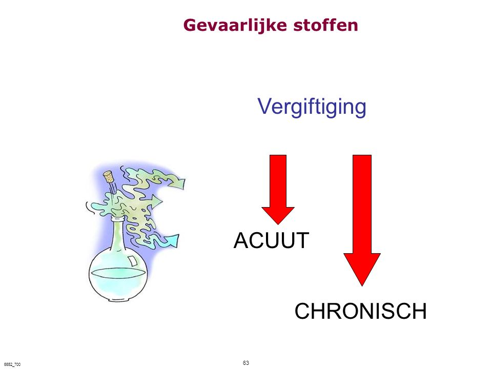 Vergiftiging ACUUT CHRONISCH Gevaarlijke stoffen 63