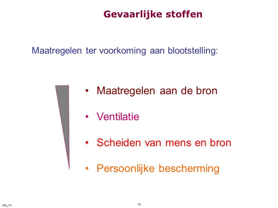 Maatregelen aan de bron Ventilatie Scheiden van mens en bron