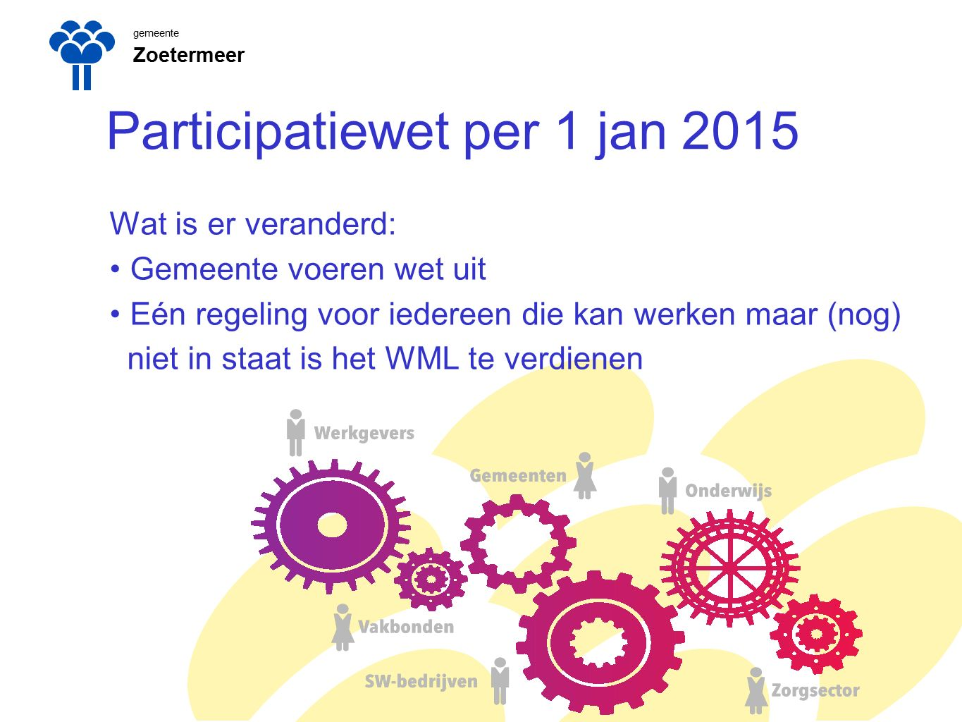 Participatiewet per 1 jan 2015