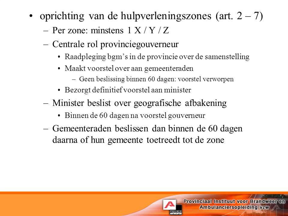 oprichting van de hulpverleningszones (art. 2 – 7)
