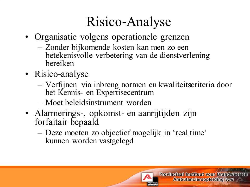 Risico-Analyse Organisatie volgens operationele grenzen Risico-analyse