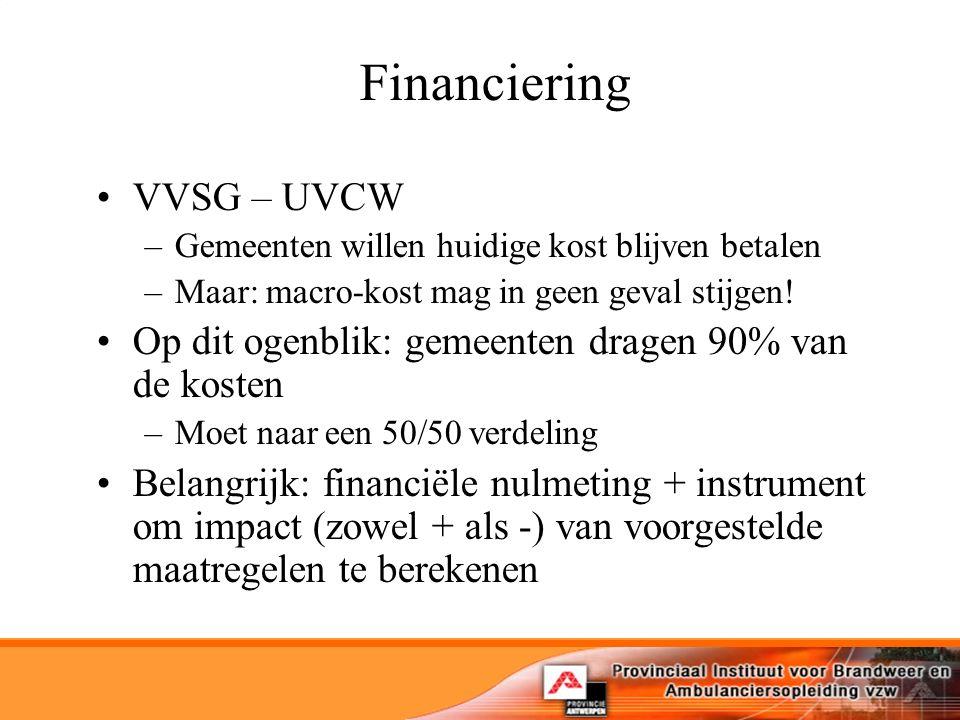 Financiering VVSG – UVCW