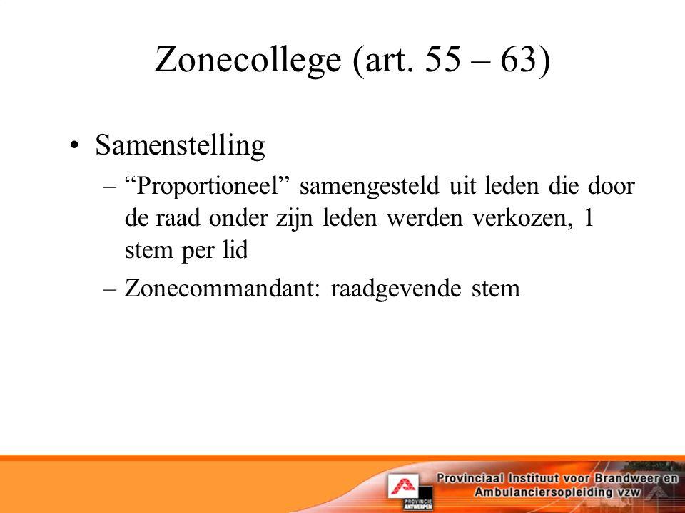Zonecollege (art. 55 – 63) Samenstelling