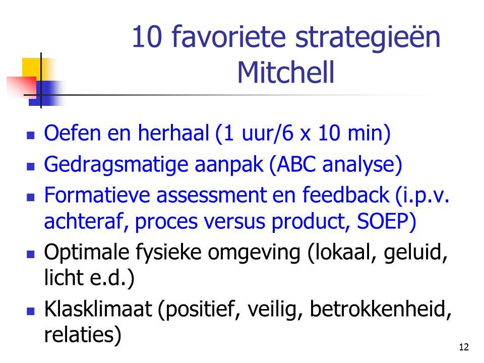 10 favoriete strategieën Mitchell
