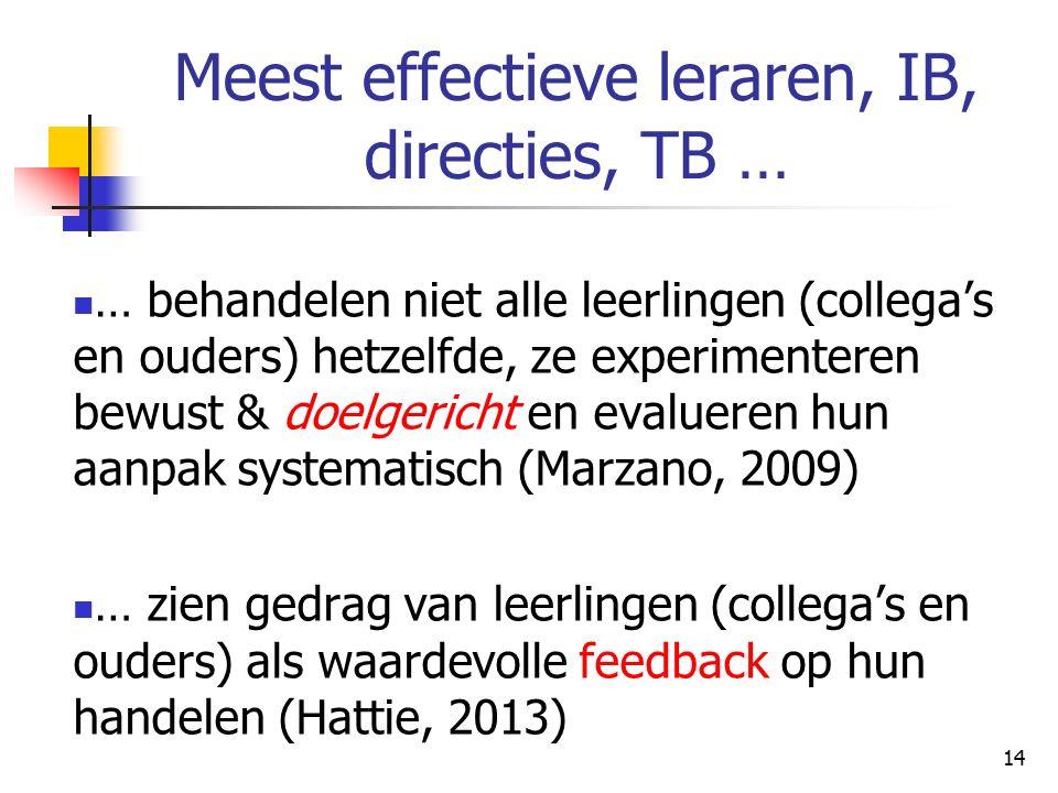 Meest effectieve leraren, IB, directies, TB …
