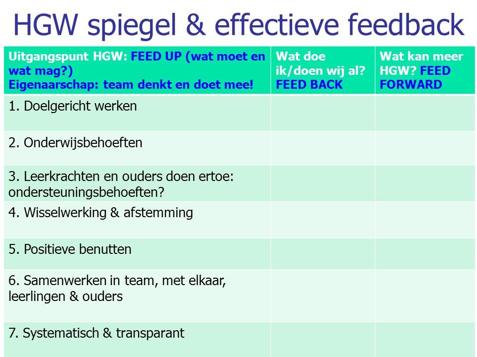 HGW spiegel & effectieve feedback