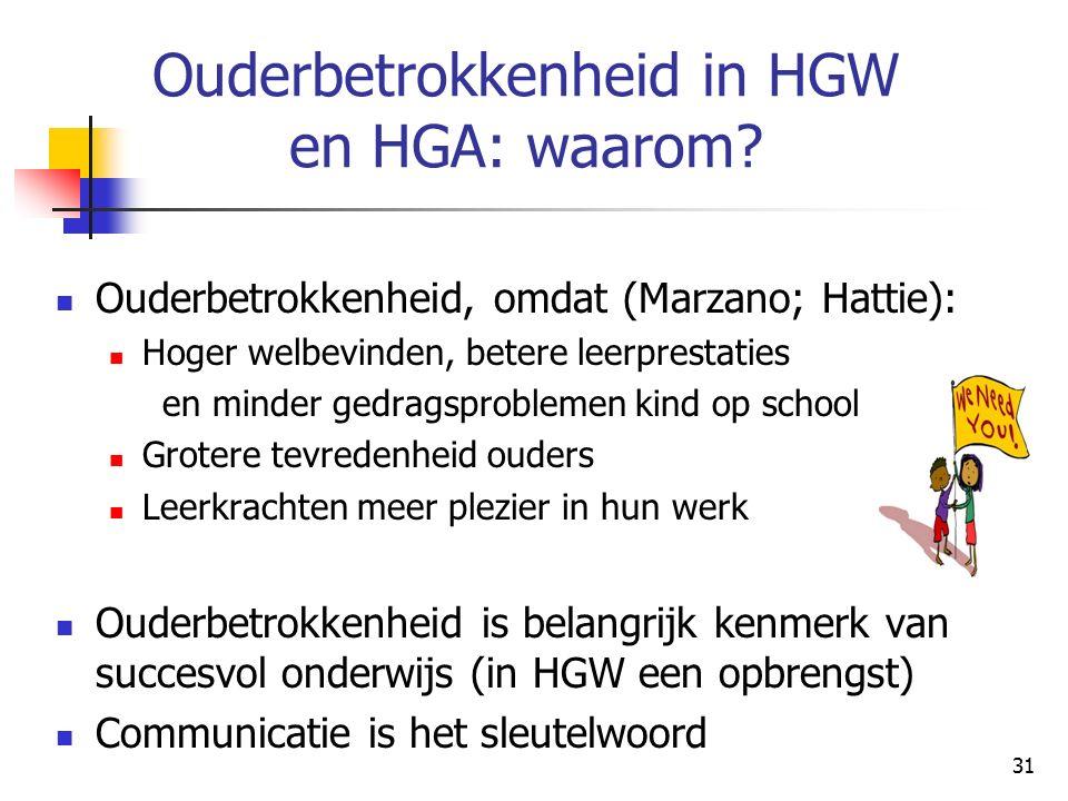 Ouderbetrokkenheid in HGW en HGA: waarom