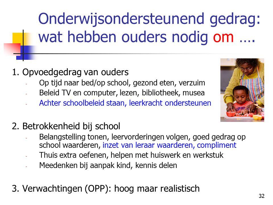 Onderwijsondersteunend gedrag: wat hebben ouders nodig om ….
