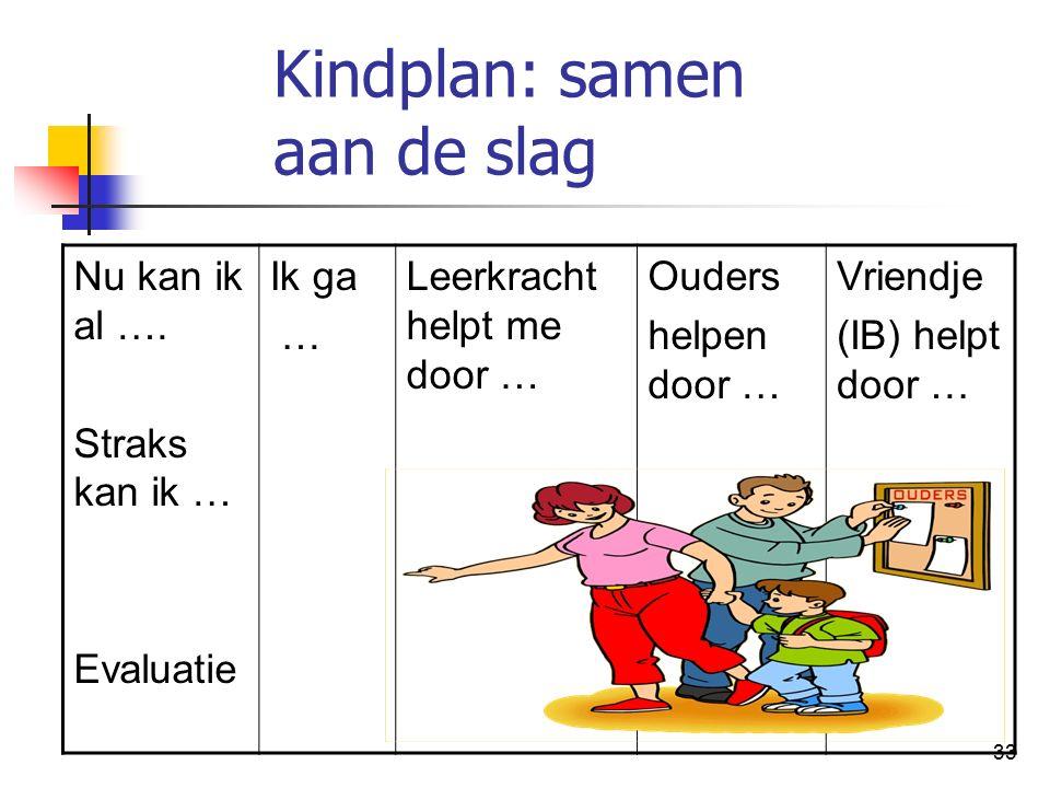 Kindplan: samen aan de slag