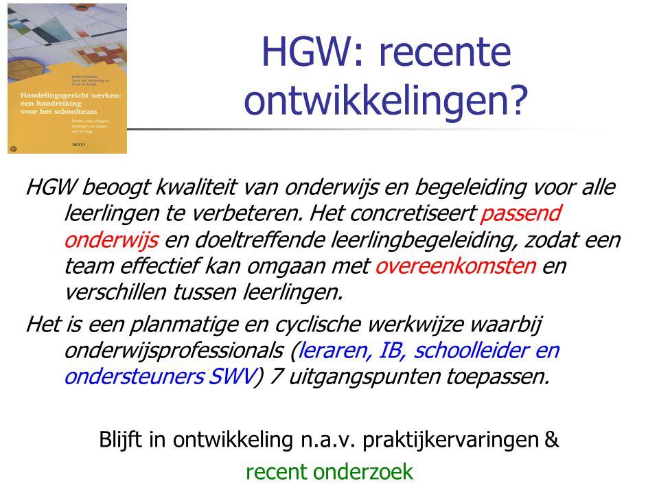 HGW: recente ontwikkelingen