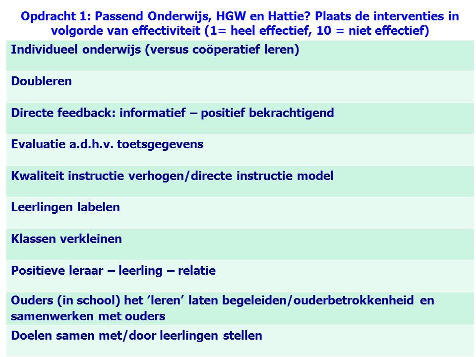 Opdracht 1: Passend Onderwijs, HGW en Hattie