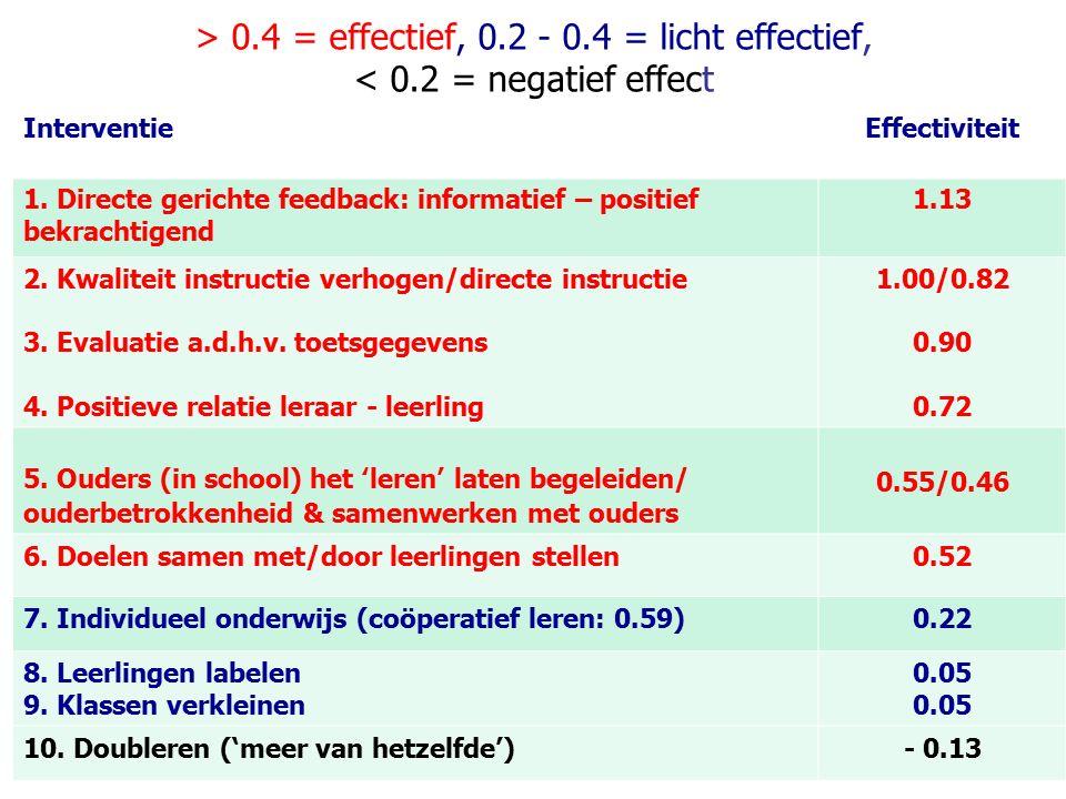 > 0. 4 = effectief, 0. 2 - 0. 4 = licht effectief, < 0