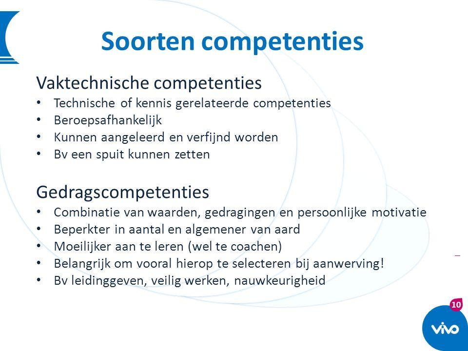 Soorten competenties Vaktechnische competenties Gedragscompetenties