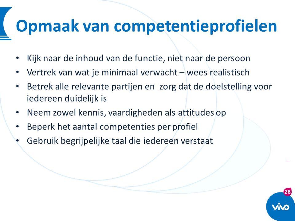 Opmaak van competentieprofielen