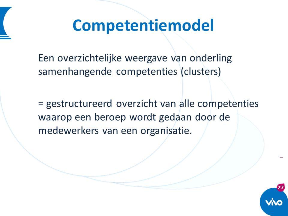 Competentiemodel