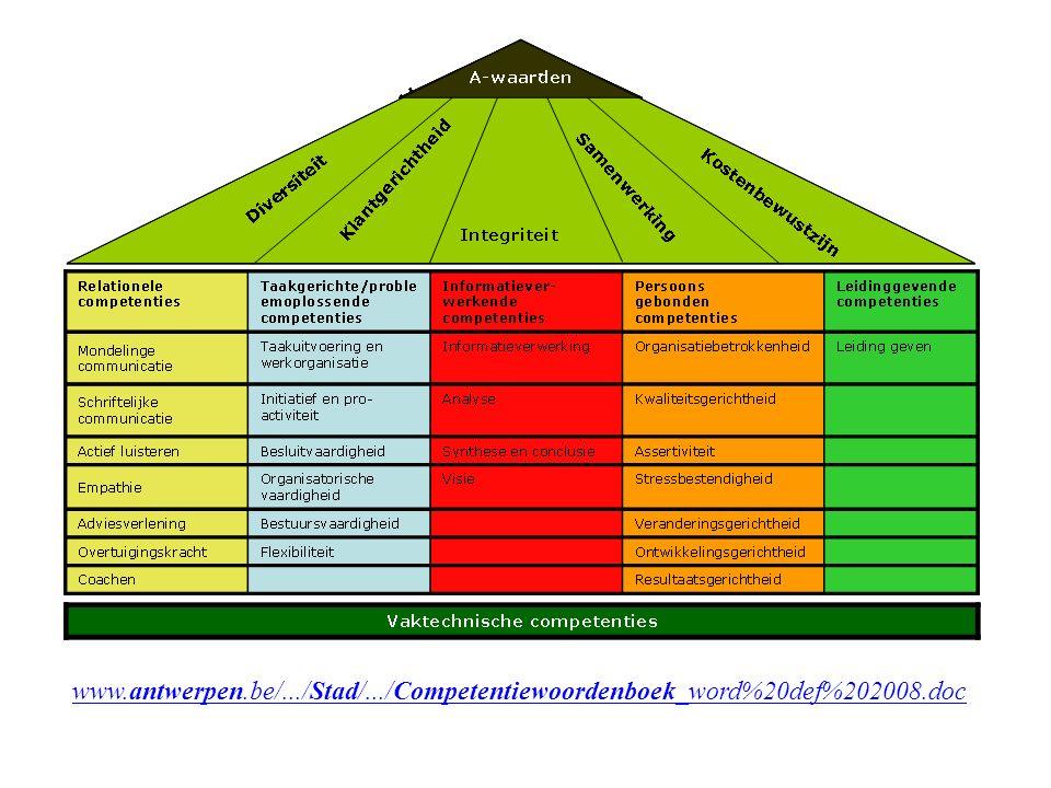 www. antwerpen. be/. /Stad/. /Competentiewoordenboek_word%20def%202008