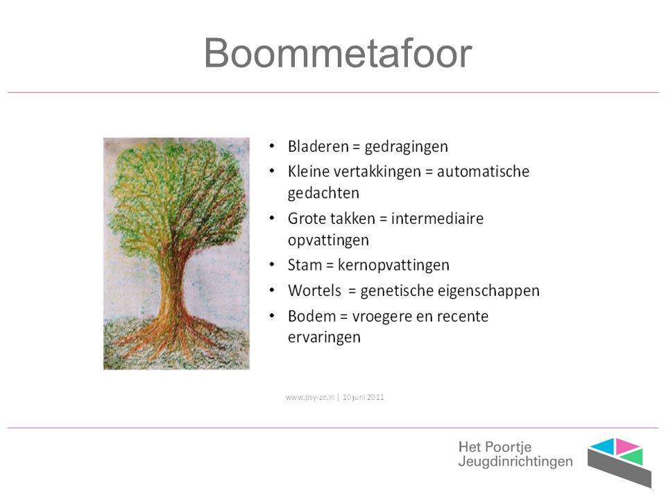 Boommetafoor