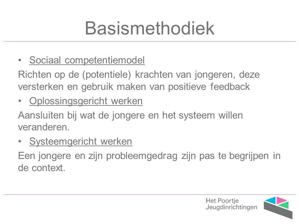 Basismethodiek Sociaal competentiemodel