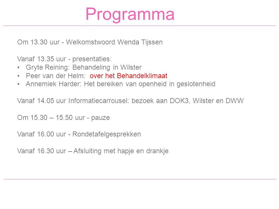 Programma Om 13.30 uur - Welkomstwoord Wenda Tijssen