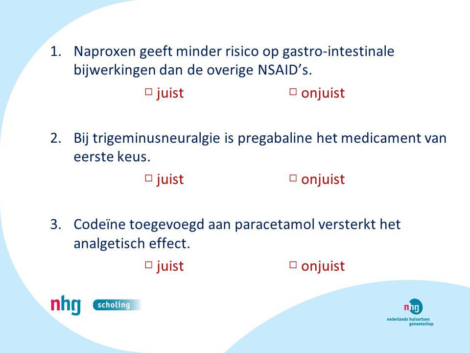 Naproxen geeft minder risico op gastro-intestinale bijwerkingen dan de overige NSAID's.
