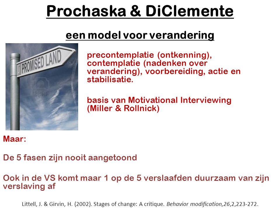 Prochaska & DiClemente een model voor verandering