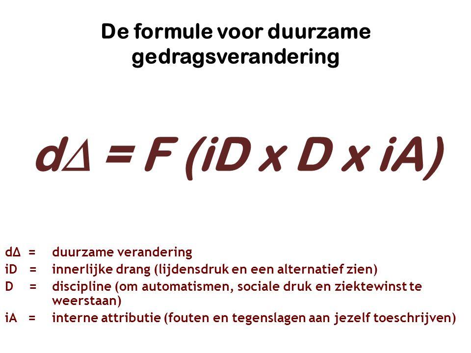De formule voor duurzame gedragsverandering d∆ = F (iD x D x iA)