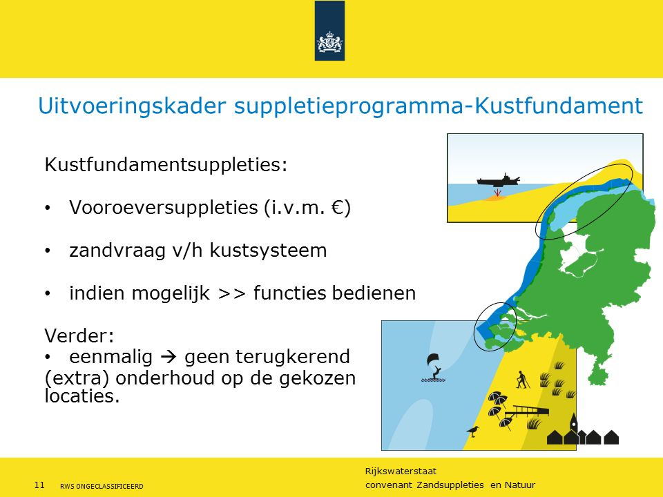 Uitvoeringskader suppletieprogramma-Kustfundament
